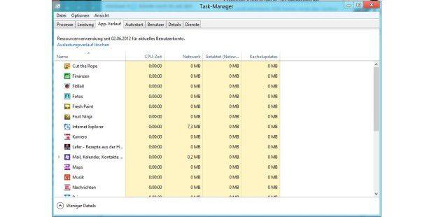 Windows 8 Taskmanager: Viele Apps sind aktiv, verbrauchenaber kaum Energie oder gar Rechenleistung