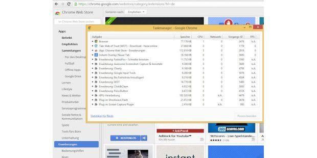 Google Chrome verfügt über einen eigenen Taskmanager, derzu den einzelnen Tabs und Plugins den Speicherverbrauch und dieProzessorauslastung anzeigt.