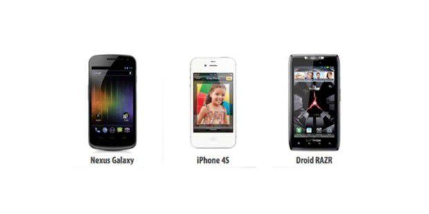 Drei aktuelle Top-Smartphones im Vergleich