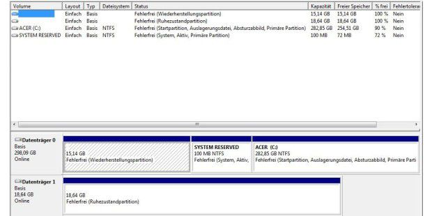Die SSD im Acer Aspire S3 sehen Sie nur in derDatenträgerverwaltung. Als Laufwerk im Explorer taucht sie nichtauf