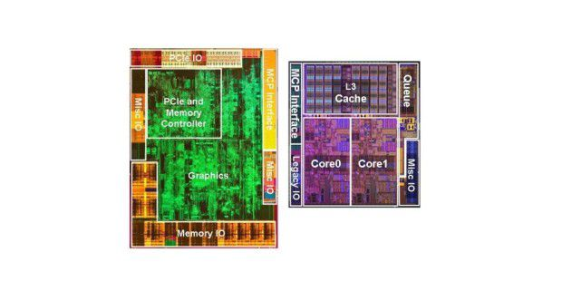 45-nm-Chip mit Grafiklogik, PCI-Express-Schnittstellesowie Speicher-Controller (links) und die eigentliche CPU(rechts)