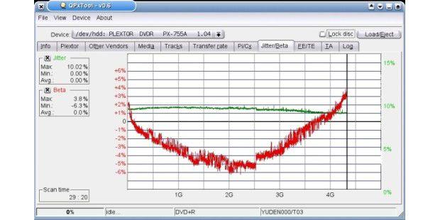 Qpxtool zeigt die Qualität eines gebrannten Rohlings