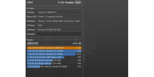 Ergebnis im CPU-Test von Cinebench 11.5