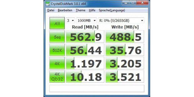 """Der Raid-5-Verbund bringt mit """"write-back cache""""sequenziell fast 500 MB/s."""
