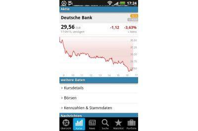"Android-App ""Finanzen100 Börse"""