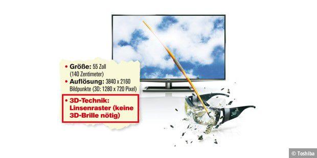 technik trends 2012 teil 2 pc welt. Black Bedroom Furniture Sets. Home Design Ideas