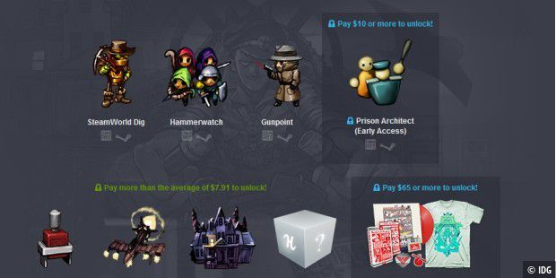 Humble Indie Bundle 12