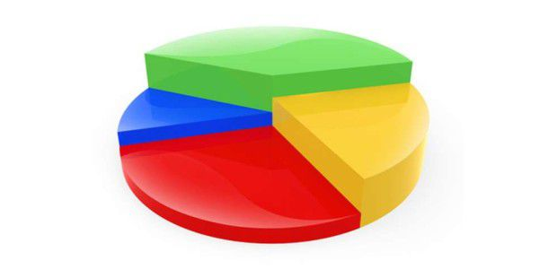Aktuelle Marktanteile im Dezember 2011