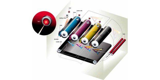 Funktionsweise des Farblaserdrucks - hier: das Single-Pass-Verfahren (Quelle: Xerox)