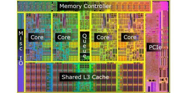 Die wichtigsten Funktionseinheiten der Quad-Core-CPU Intel Core i5-750