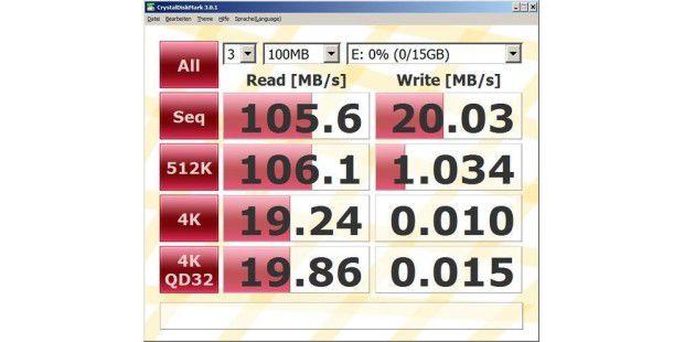 Die CrystalDiskMark-Testergebnisse des Mach Xtreme MX-GXUSB 3.0 16GB