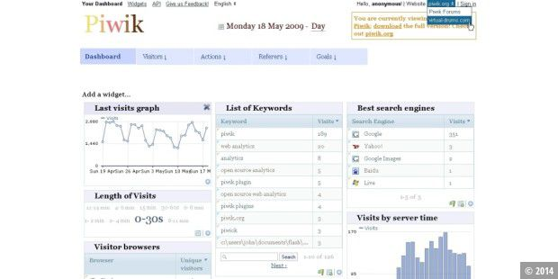 Piwik als Alternative zu Google Analytics