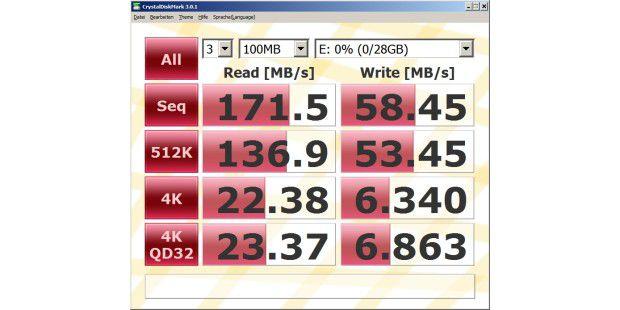 Die CrystalDiskMark-Testergebnisse des LaCie FastKey USB3.0 30GB
