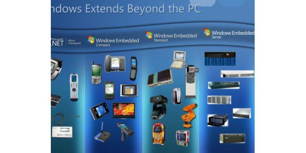 Windows Embedded Compact 7