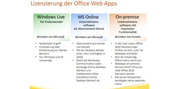 Das sind die Office Web Apps&#