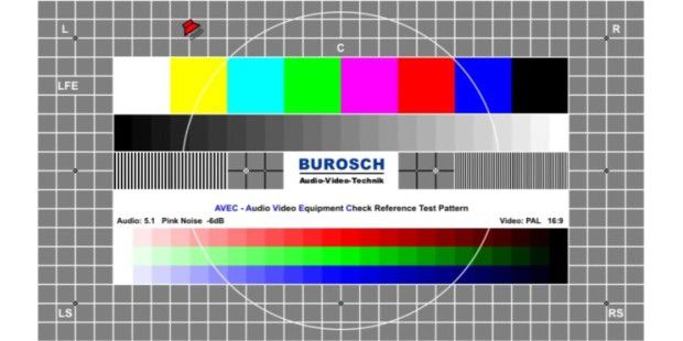 LCD-Fernseher perfekt einstellen