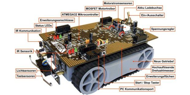 Die Ausstattung des RP6 im Detail.