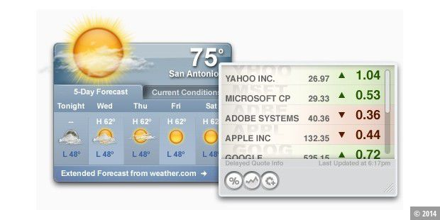 Download des Tages: Yahoo! Widgets