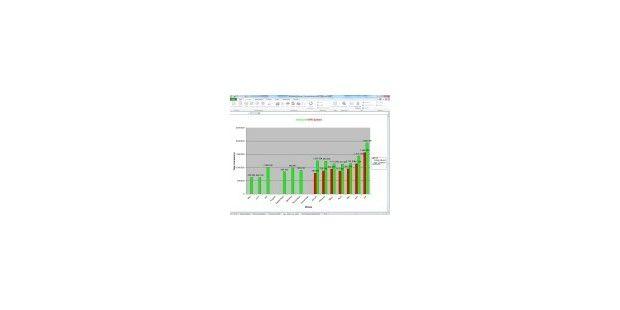 Excel 2010 vorgestellt