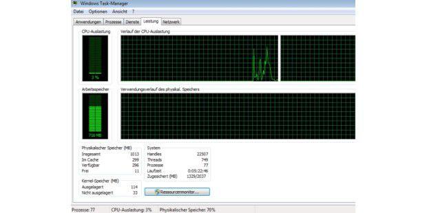 Clever arbeiten mit dem Windows Task Manager