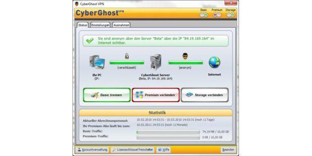 Cyberghost VPN 2010