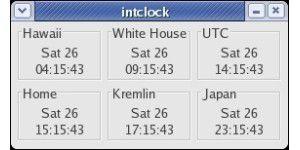Intclock