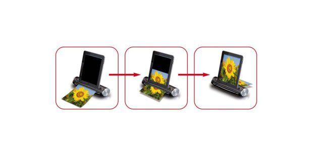 Der Arbeitsablauf beim iPad-Scan von reflecta
