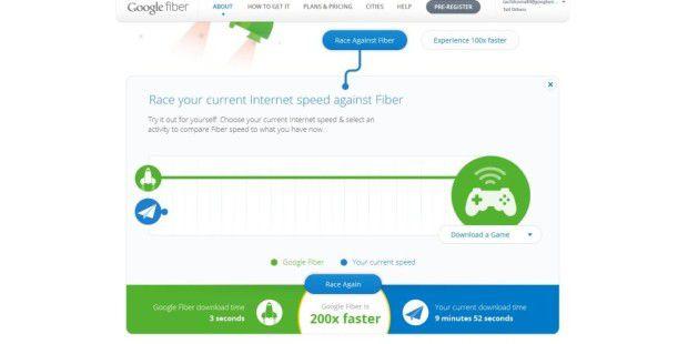 Google Fiber: Geschwindigkeitsvergleich auf fiber.google.com/about