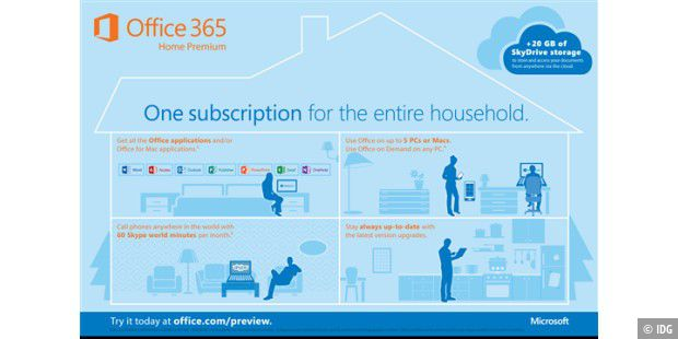 Das kann Office 365 Home Premium