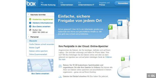 Cloud-Dienst Box