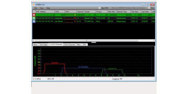 Das Freeware-Programm Inssider zeigt alle verfügbarenInfos zu Drahtlosnetzwerken in der Umgebung an.