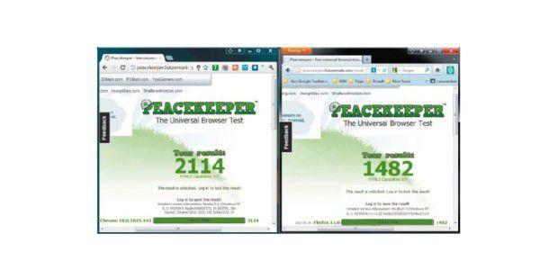 Beim direkten Leistungsvergleich der aktuellen Versionenvon Chrome und Firefox ist der Gewinner eindeutig und mit weitemAbstand Chrome.