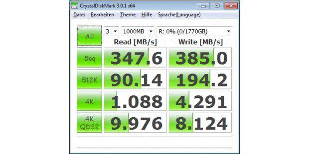 Die Datenraten des Raid-10-Verbundes