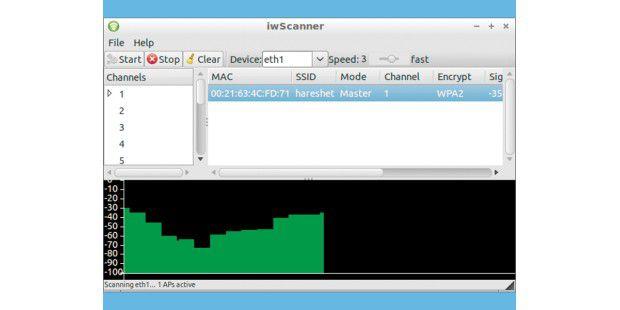 Kanäle und Empfangsstärke: iwScanner ist einunkompliziertes Front-End, um die WLAN-Infos der wireless-toolsgrafisch wiederzugeben.
