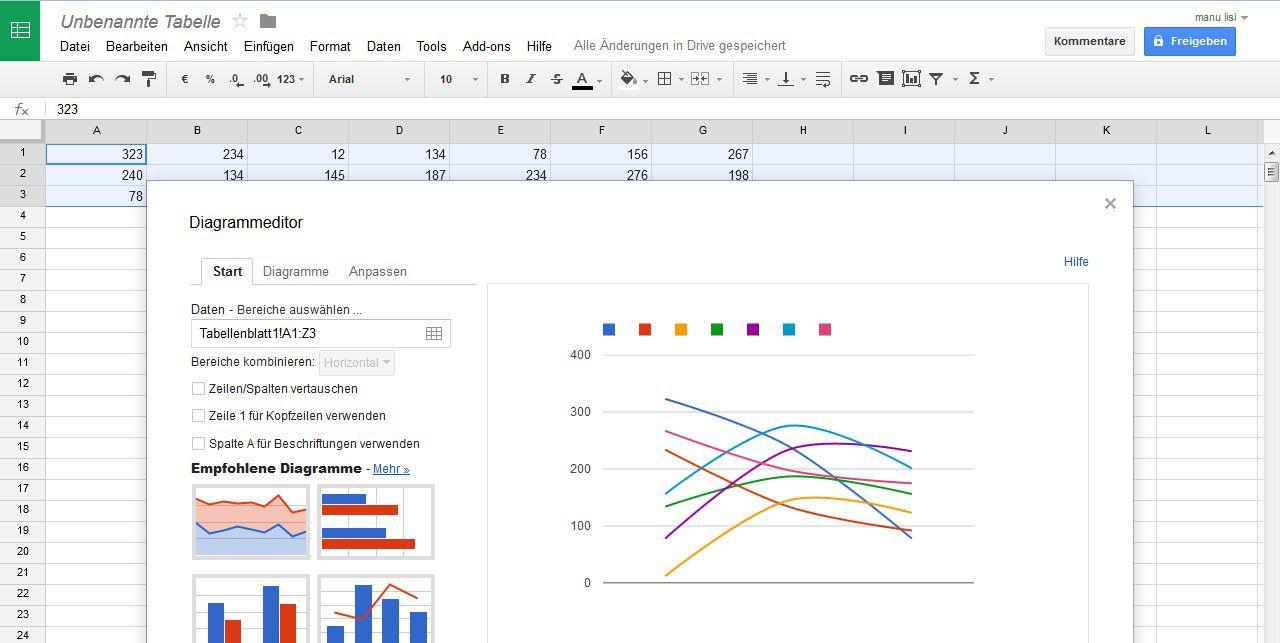 Kaum bekannte aber geniale google drive funktionen pc welt vergrern nutzen sie daten indem sie diese in tabellen und diagrammen darstellen ccuart Gallery