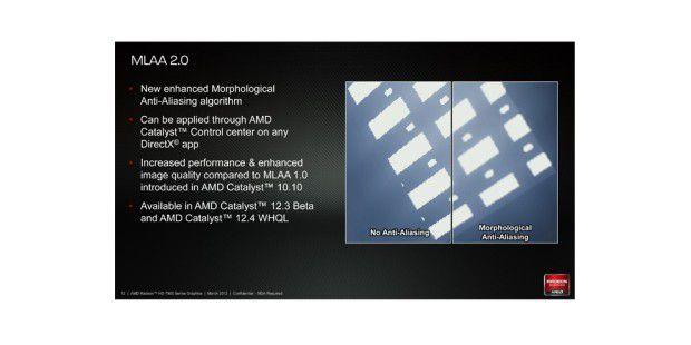 MLAA 2.0 ist eine spezielle Kantenglättung, die besondersweiche Kantenverläufe zeichnen soll.