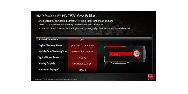 Die Spezifikationen der AMD Radeon HD 7870 im Detail ausder Hersteller-Präsentation.