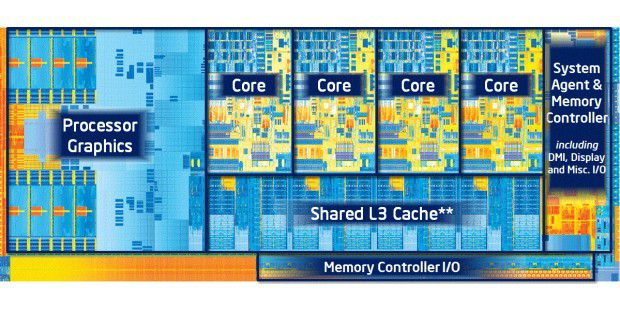 Grafiklastig: Das Die-Bild des Ivy-Bridge-Quad-Core zeigtden großen Raum, den die Grafiklogik einnimmt