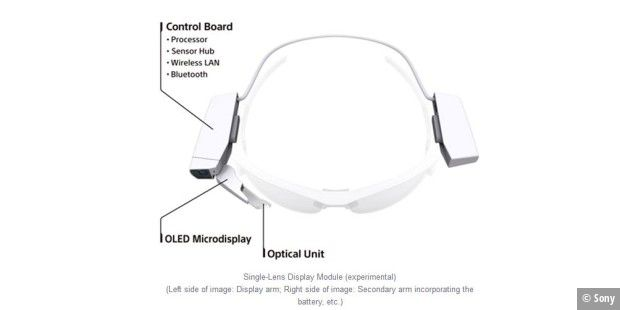 SmartEyeglass Attach!