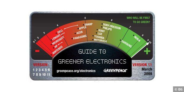 Das Greenpeace-Ranking Guide To Greener Electronics aus derm ersten Quartal 2009