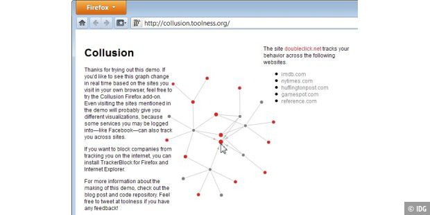 Collusion visualisiert User-Tracking