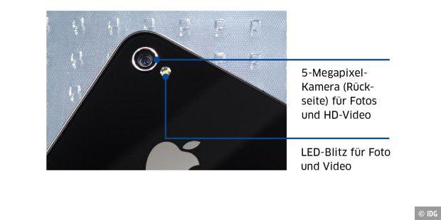 weitere tests telefon kamera blitz und mehr macwelt. Black Bedroom Furniture Sets. Home Design Ideas