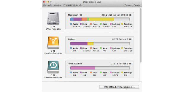 """Die Infos zu den Festplatten, Monitoren und Speicher liefert auch das Fenster """"Über diesen Mac"""" im Bereich """"Weitere Informationen""""."""