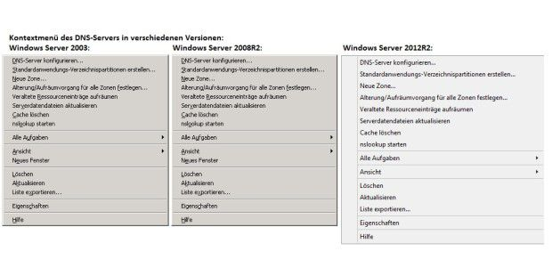 Domain Name Service und Windows Server