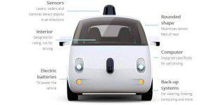 Google-Auto fährt ohne Scheibenwischer