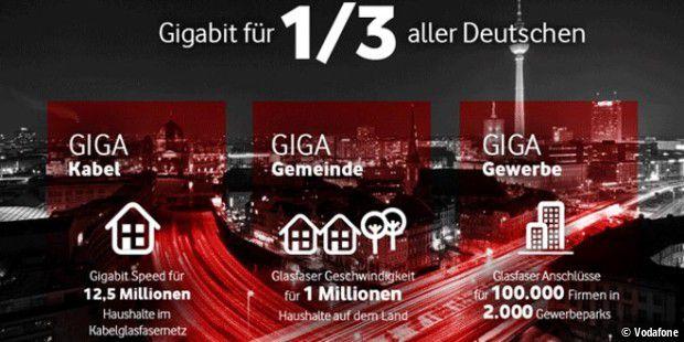 13,7 Millionen neue Gigabit-Anschlüsse in vier Jahren