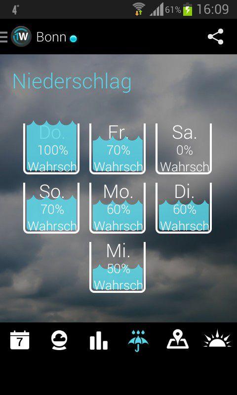 wette app
