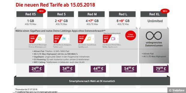 Vodafone: Neuer XL Tarif mit unbegrenztem Datenvolumen - und GigaCube vervierfacht