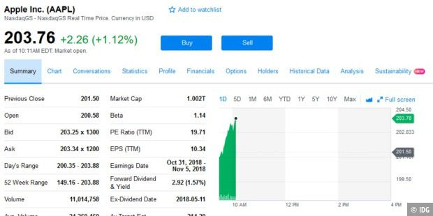 Rekord an der Börse: Apple erstmals eine Billion Dollar wert