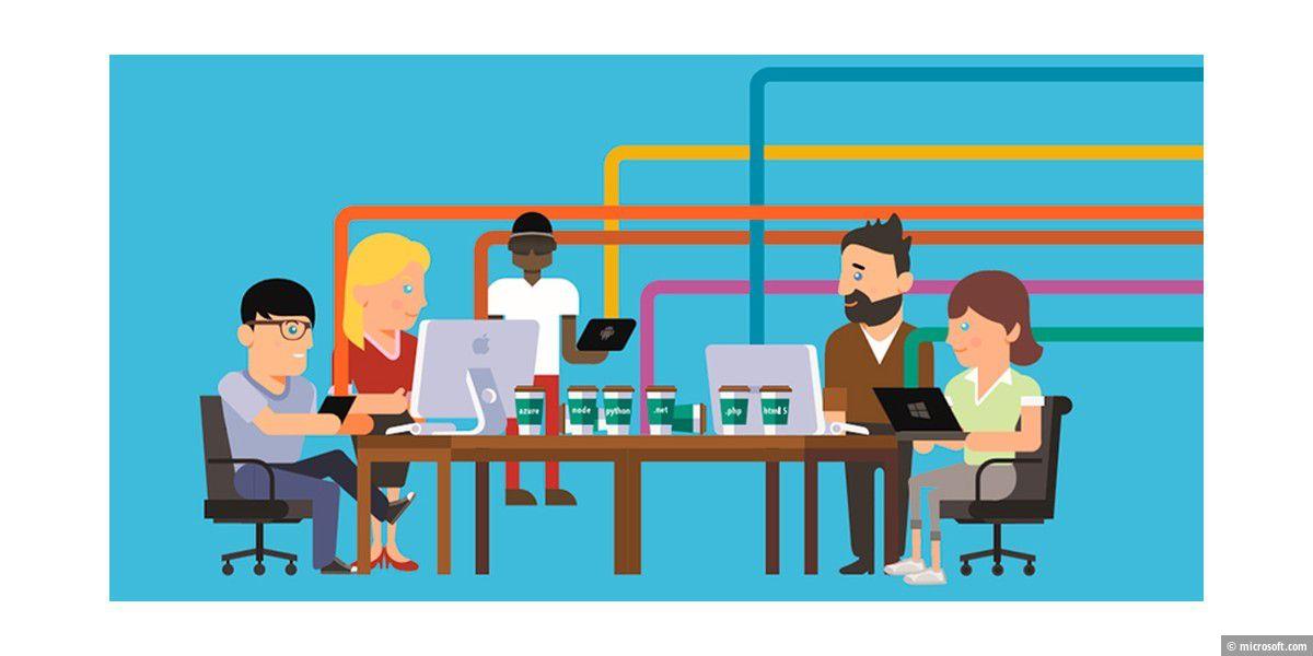 Amazon: Office 365 Home 1-Jahres-Lizenz im Tagesangebot